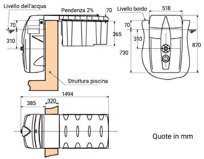 misure gruppo di filtrazione MX25