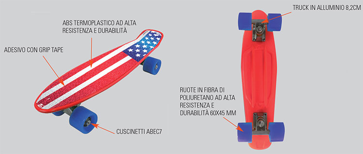 Sketeboard FREEDOM PRO USA by Nextreme