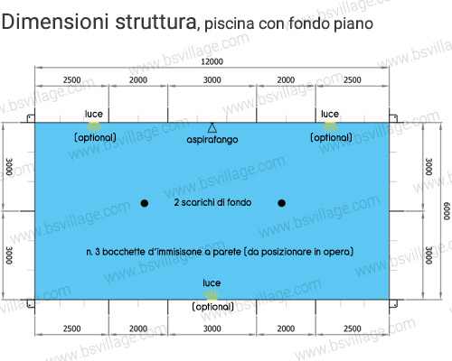 Dimensioni piscina in pannelli d'acciaio ITALIKA Infinity