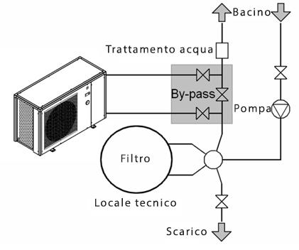 funzionamento pompa di calore