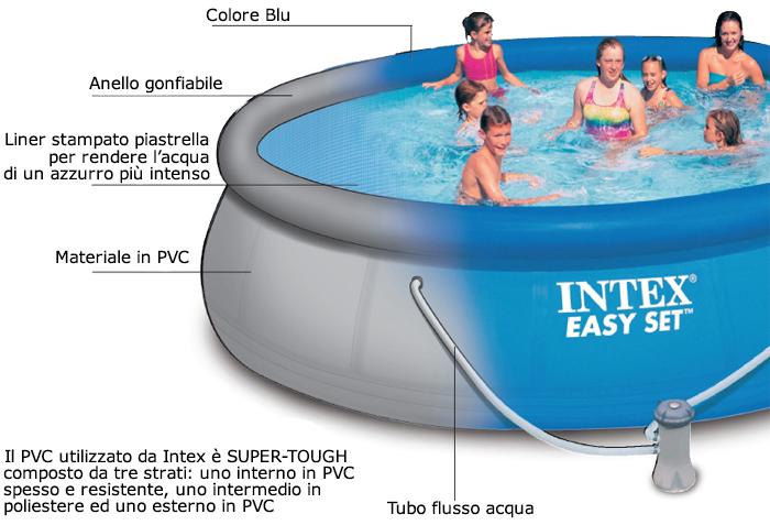 Piscina INTEX