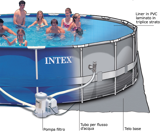 Piscina intex metal frame