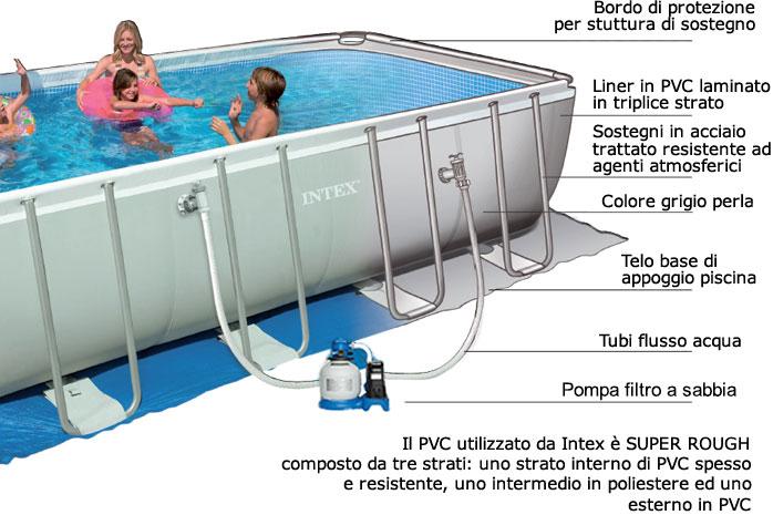 Piscina intex ultra frame 5 49 x 2 74 h 1 32 m - Filtri a sabbia per piscine fuori terra ...