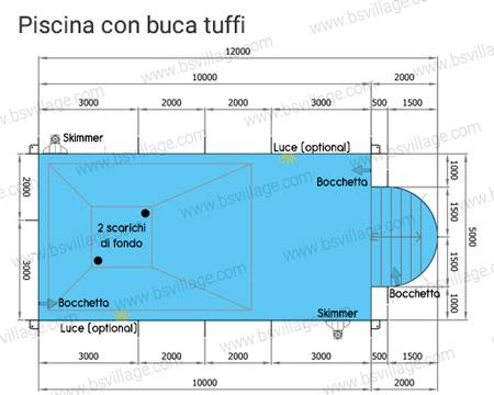 Piscina interrata ITALIKA Steel 12x5 con scala romana