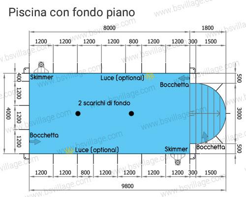 Dimensioni piscina in pannelli d'acciaio ITALIKA Steel, con scala romana