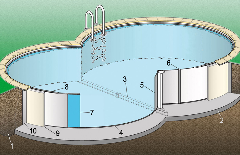 Composizione della piscina ISABELLA