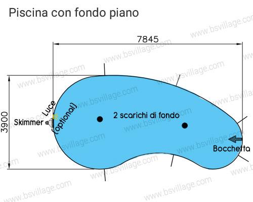 Dimensioni piscina in pannelli d'acciaio ITALIKA Steel
