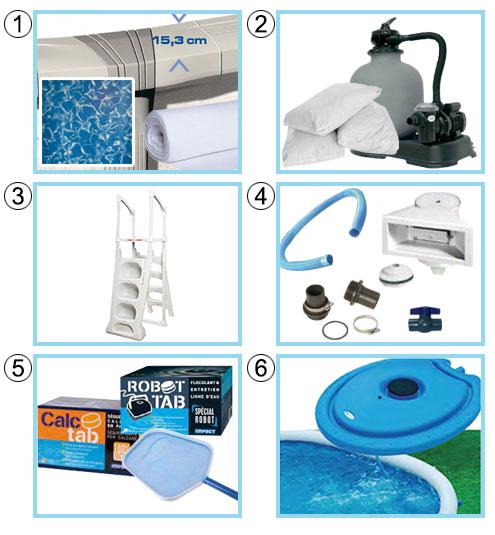 Materiale incluso nel kit piscina fuoriterra