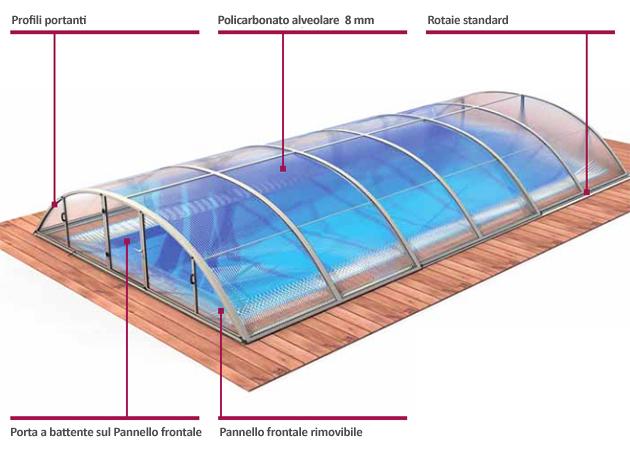 Policarbonato trasparente alveolare copertura per piscina