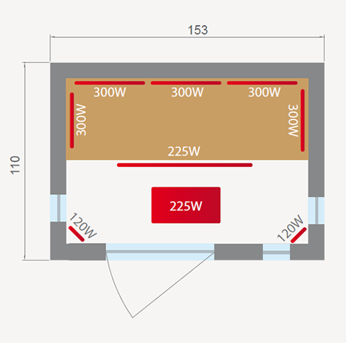 Dimensioni Sauna Athena - Disegno tecnico