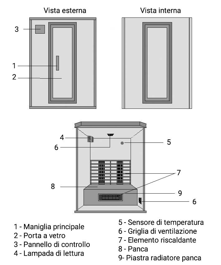 Sauna a raggi infrarossi Mariana