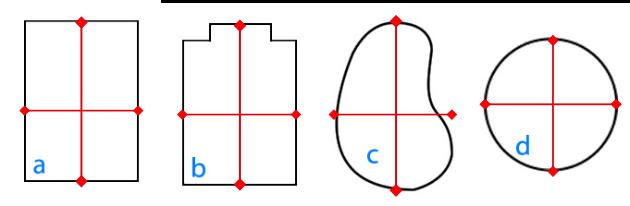 Calcolo dimensioni copertura piscina