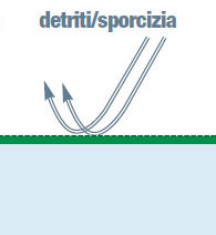 Polartex NET rete raccoglifoglie per piscine