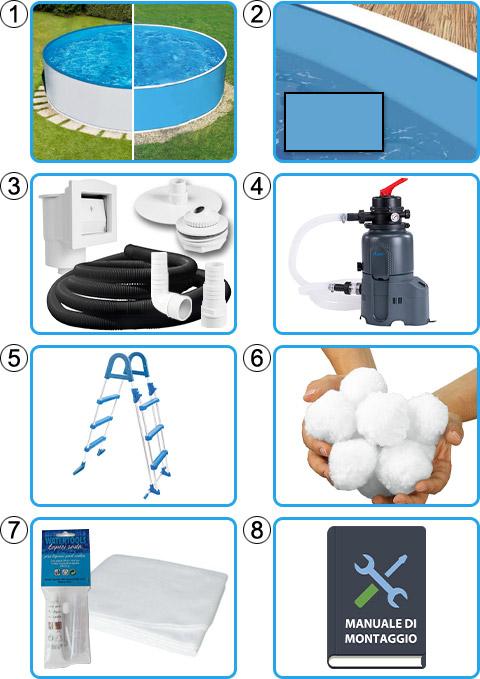 Materiale incluso piscina fuori terra circolare AZURO BASIC - KIT EASY