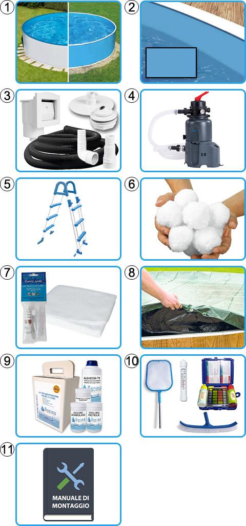 Materiale incluso piscina fuori terra circolare AZURO BASIC - KIT PRO