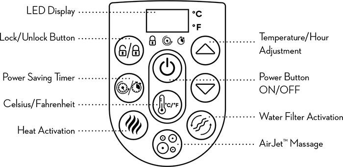 Pannello di controllo spa gonfiabile idromassaggio Lay-Z-Spa