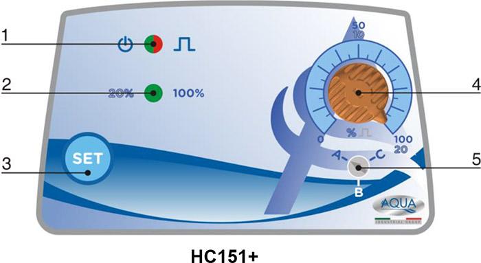 Pannello di controllo pompa dosatrice elettromagnetica HC151+CST analogica