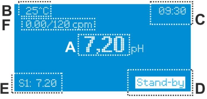 Display pompa dosatrice elettromagnetica HC151+ PH