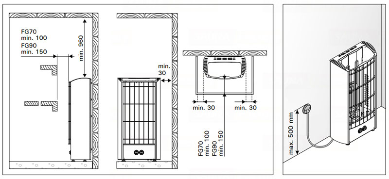 Stufa FIGARO Harvia per sauna finlandese