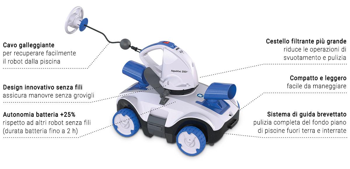 Vantaggi Robot per piscina automatico a batteria Hayward AquaVac 250Li