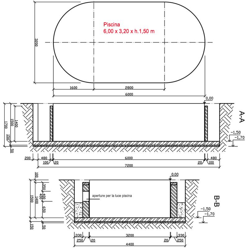 Misure piscine interrate cheminfaisant - Costo piscina interrata prefabbricata ...