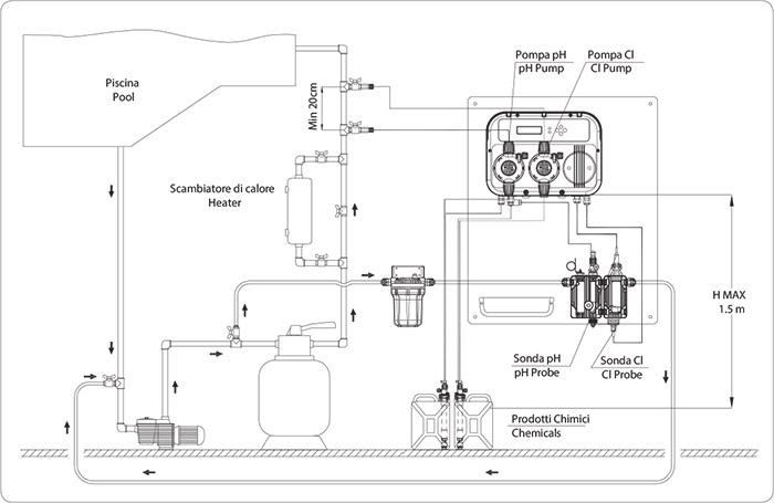 Montaggio Pannello preassemblato A-POOL SYSTEM per piscine pubbliche