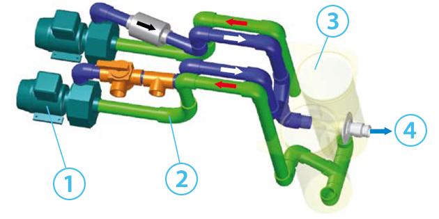 Schema Elettrico Per Tubi A Led : Gruppo di filtrazione filtrinov mx piscine con volume