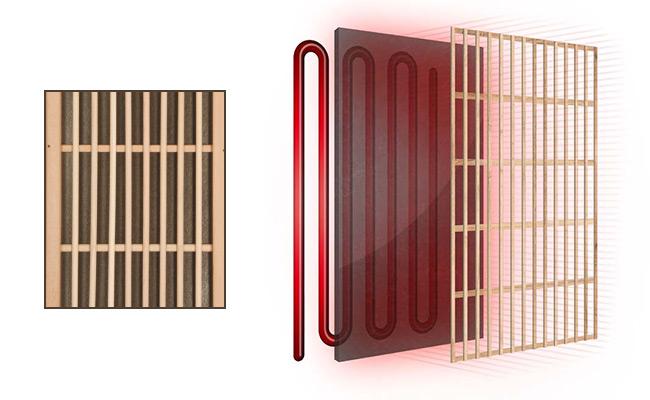 Tecnologia Dual Healthy per Pannelli infrarossi