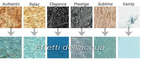 Colori membrana Arkolplan 3000 Touch