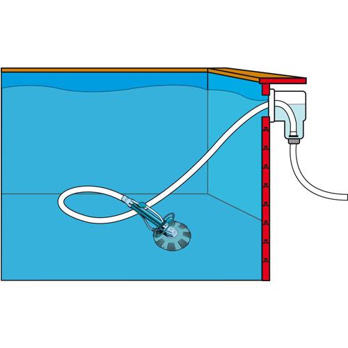 pulitore idraulico ONE