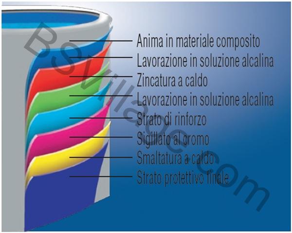 Composizione struttura in lamiera d'acciaio