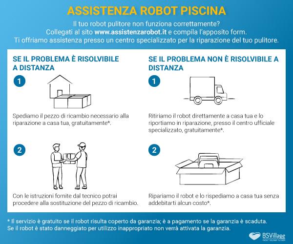 Assistenza post-vendita Robot piscina