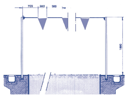 Paletti segnalazione dorso per piscine